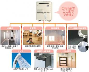 ガス給湯暖房システムでできること